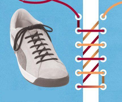 Kiểu cột dây giày răng cưa