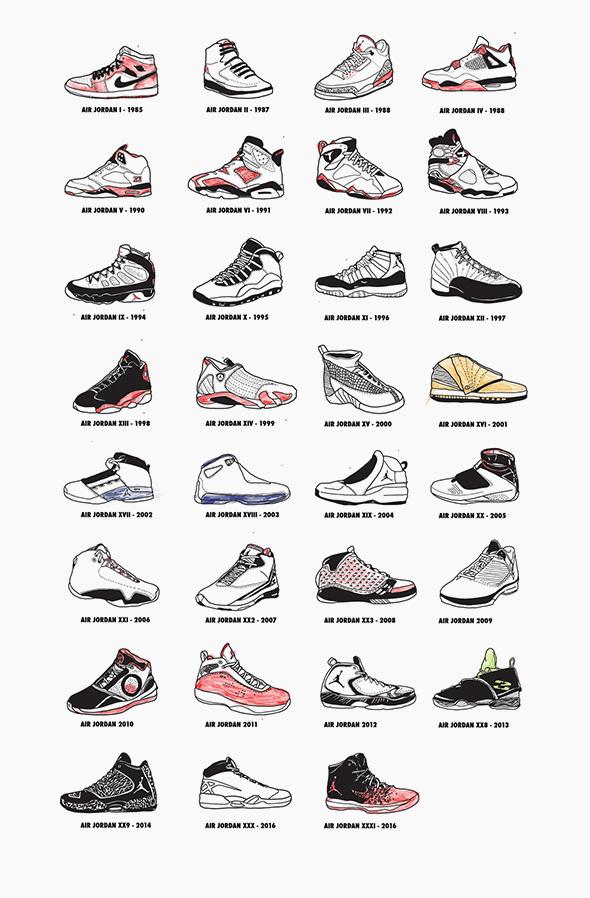 Lich su cua Sneakerhead