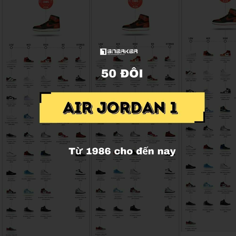 Toan bo nhung doi giay the he Air Jordan 1 ma ban nen biet 1
